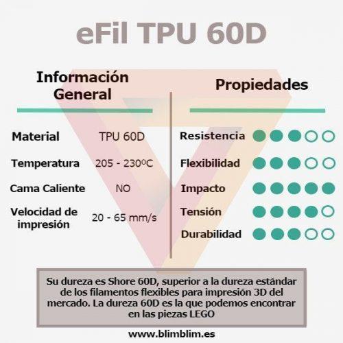 Características TPU60D 3Dfils